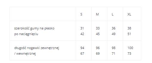 Spodnie dresowe Harp - sprawdź na Ruido.pl